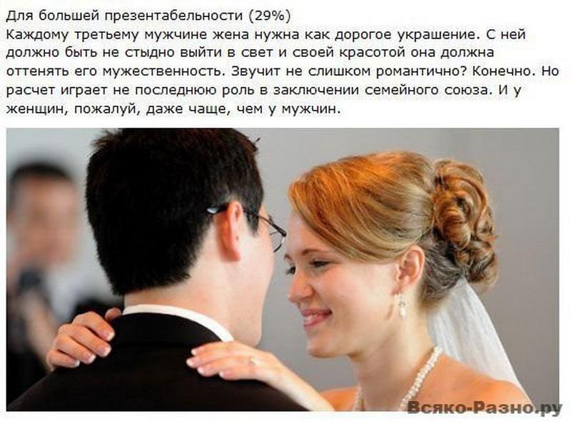 женится ли мужчина после долгих лет знакомства